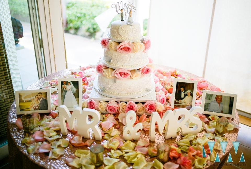 Prices Nerja Weddings By Sonya
